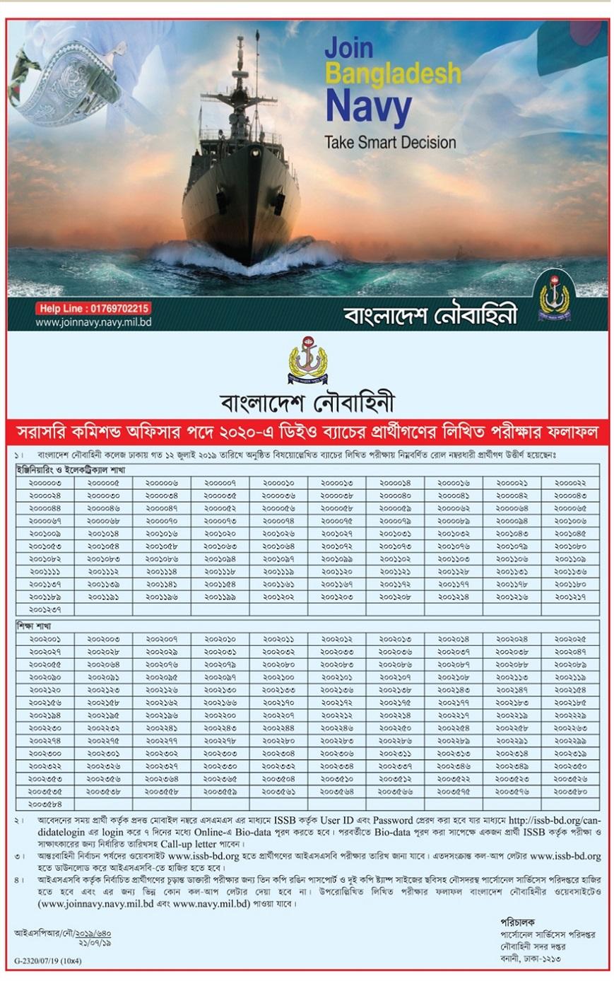 Bangladesh Navy Job Exam Result 2020