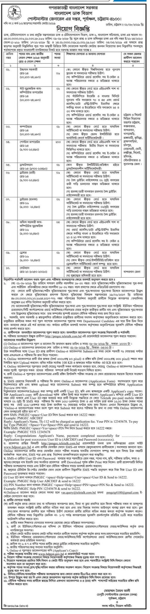 Bangladesh Post Office Job Circular 2019