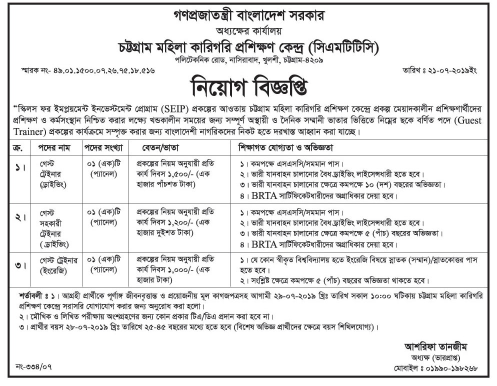 Bangladesh Technical Training Center (TTC) Job Circular 2019| BD