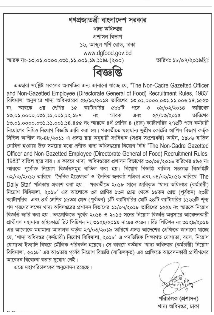 Ministry of Food mofood Job Circular 2018