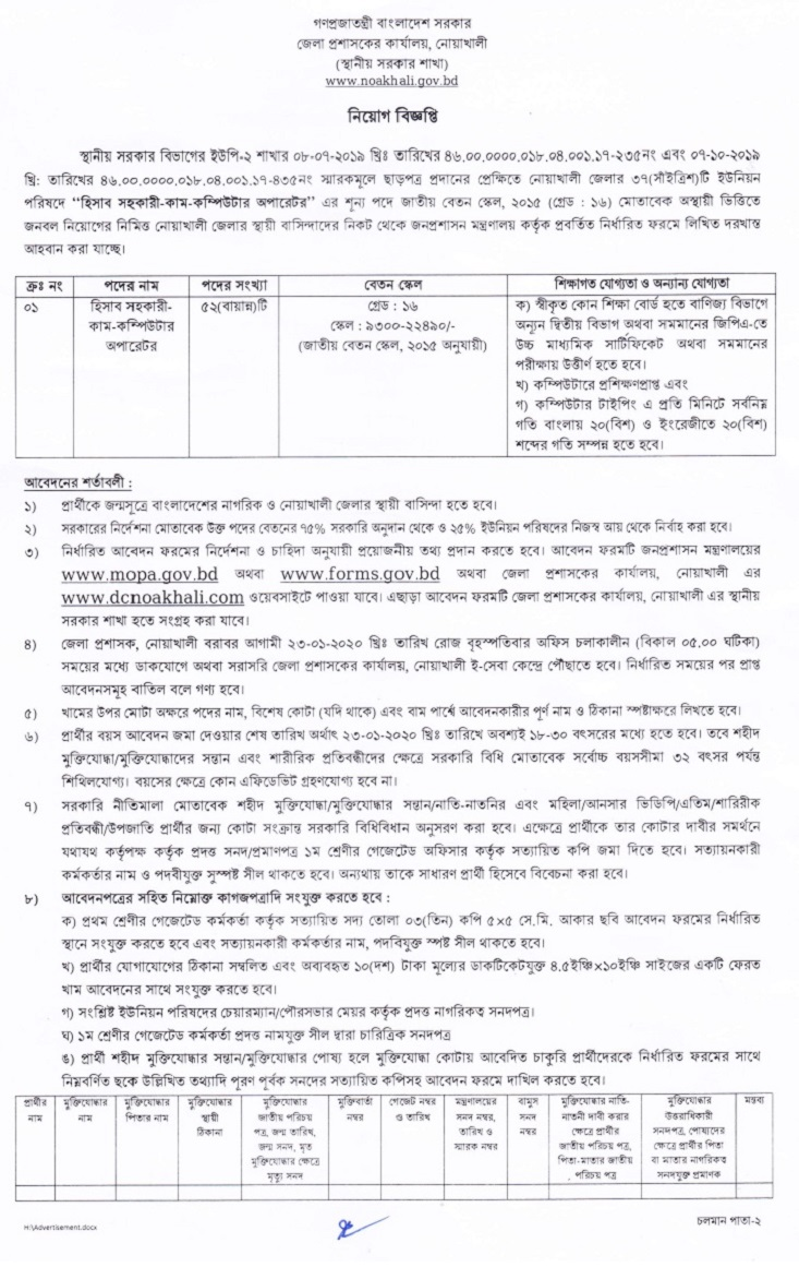 Noakhali DC Office Job Circular 2020