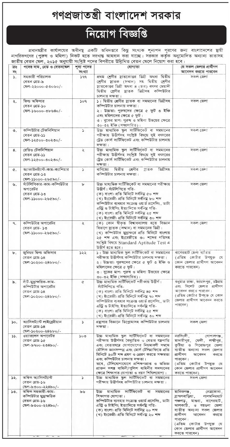 Office Of the prime minister Job Circular 2019