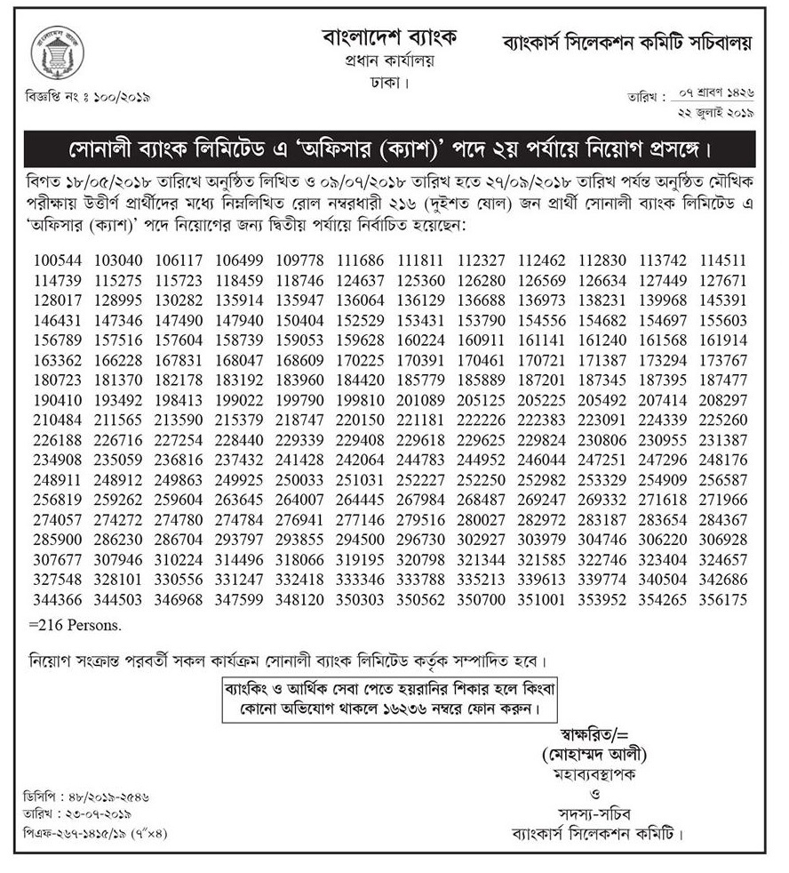 Sonali Bank Limited Exam Result 2019