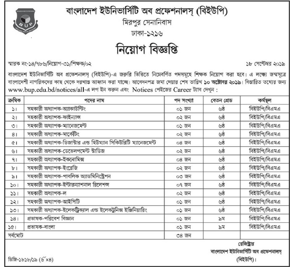 Bangladesh University of Professionals (BUP) Job Circular 2019