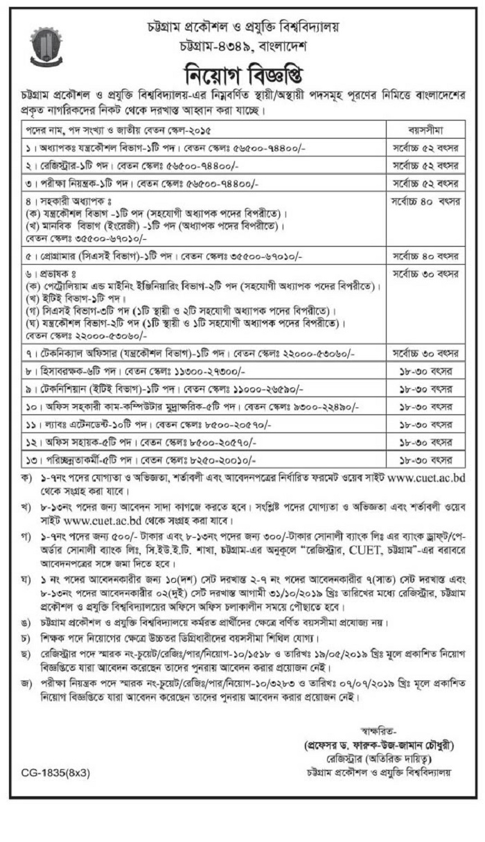 Chittagong University of Engineering and Technology (CUET) Job Circular 2019