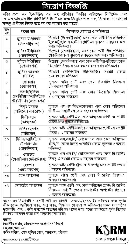 Kabir Group of Industries Job Circular 2019
