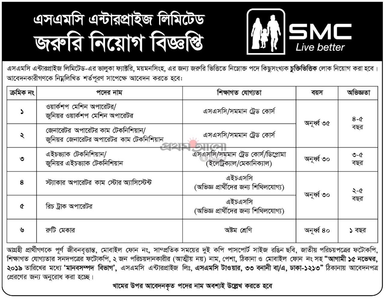 SMC Enterprise Job Circular 2020