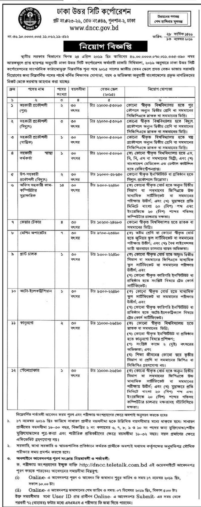 Dhaka North City Corporation Job Circular 2019