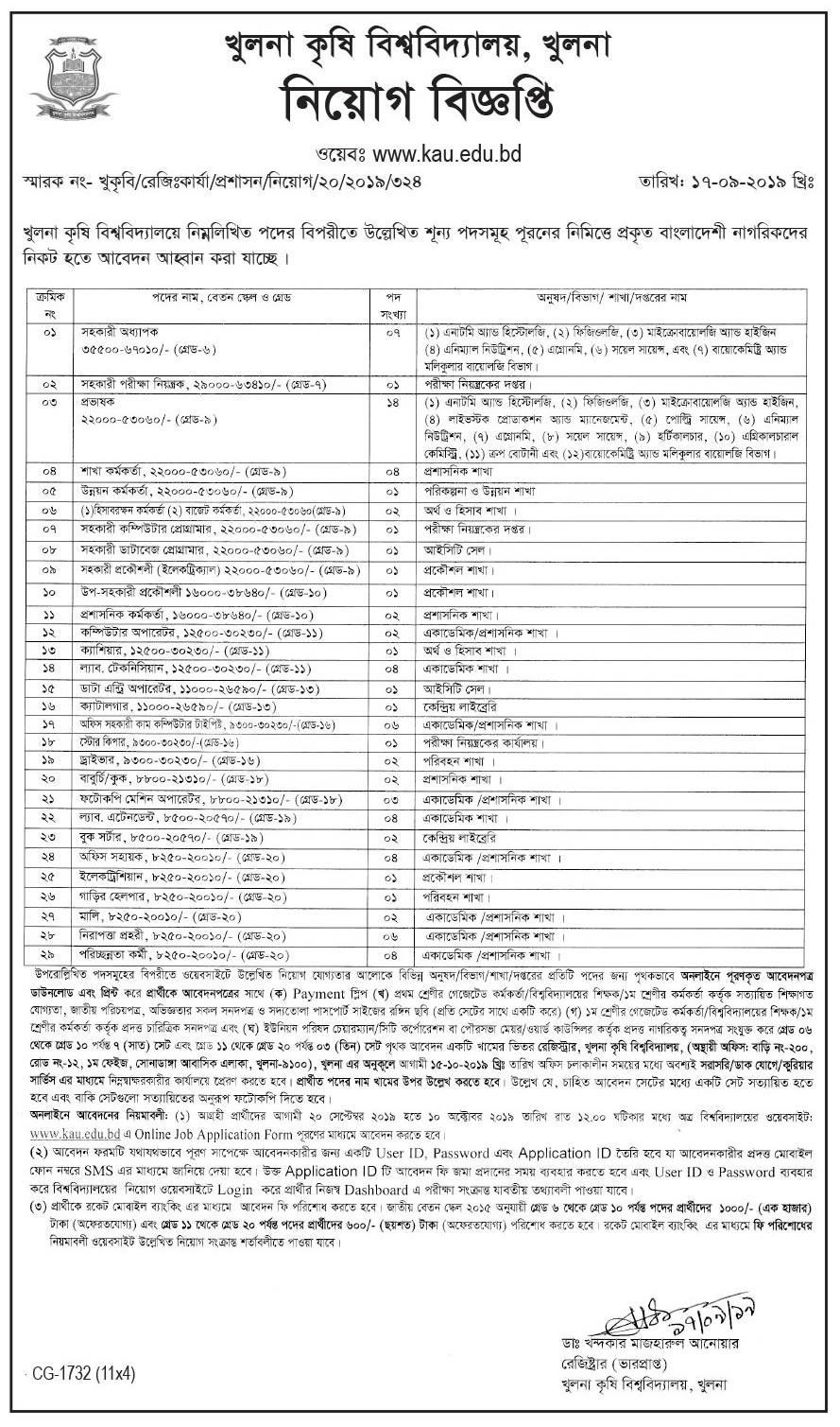 Khulna Agricultural University Job Circular 2019