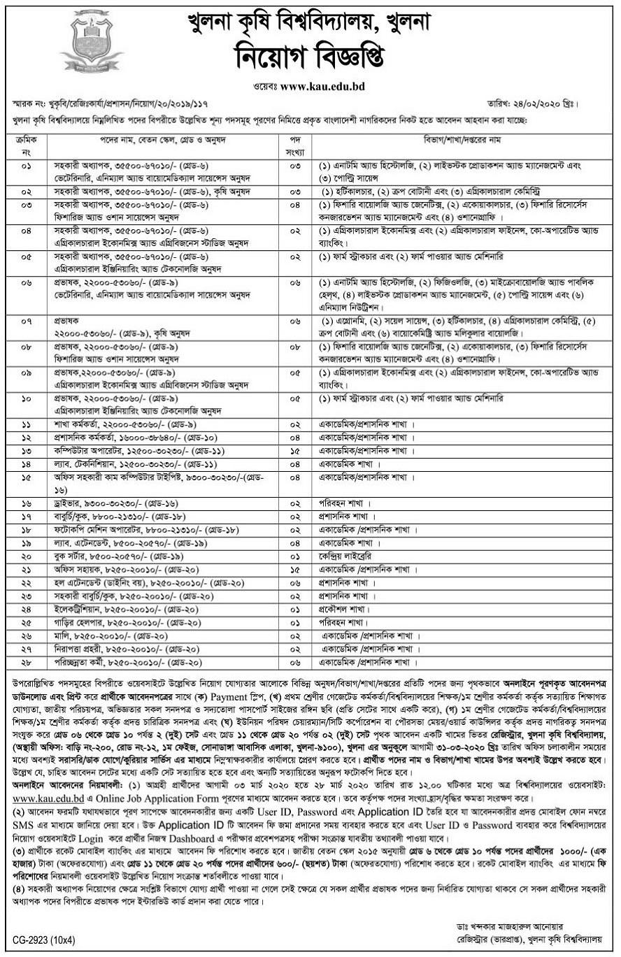 Bangladesh Agricultural University Job Circular