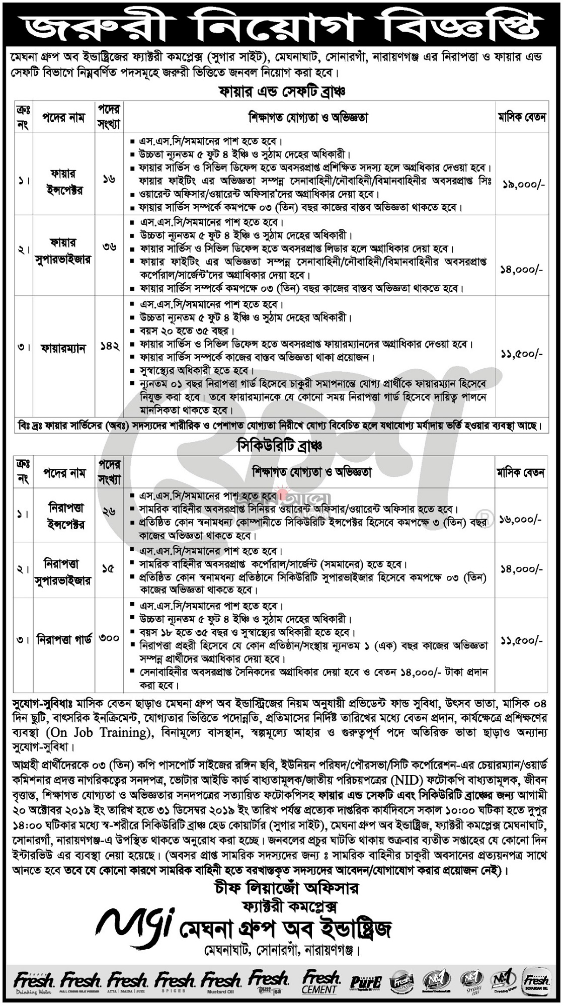Meghna Group Job Circular 2019