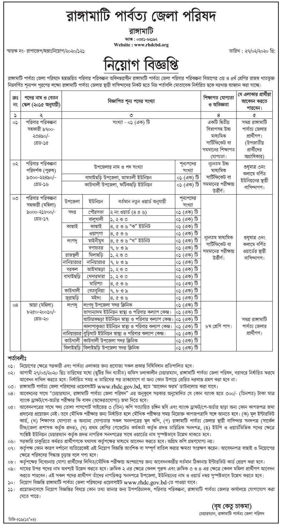 Rangamati Hill District Council Job Circular 2020