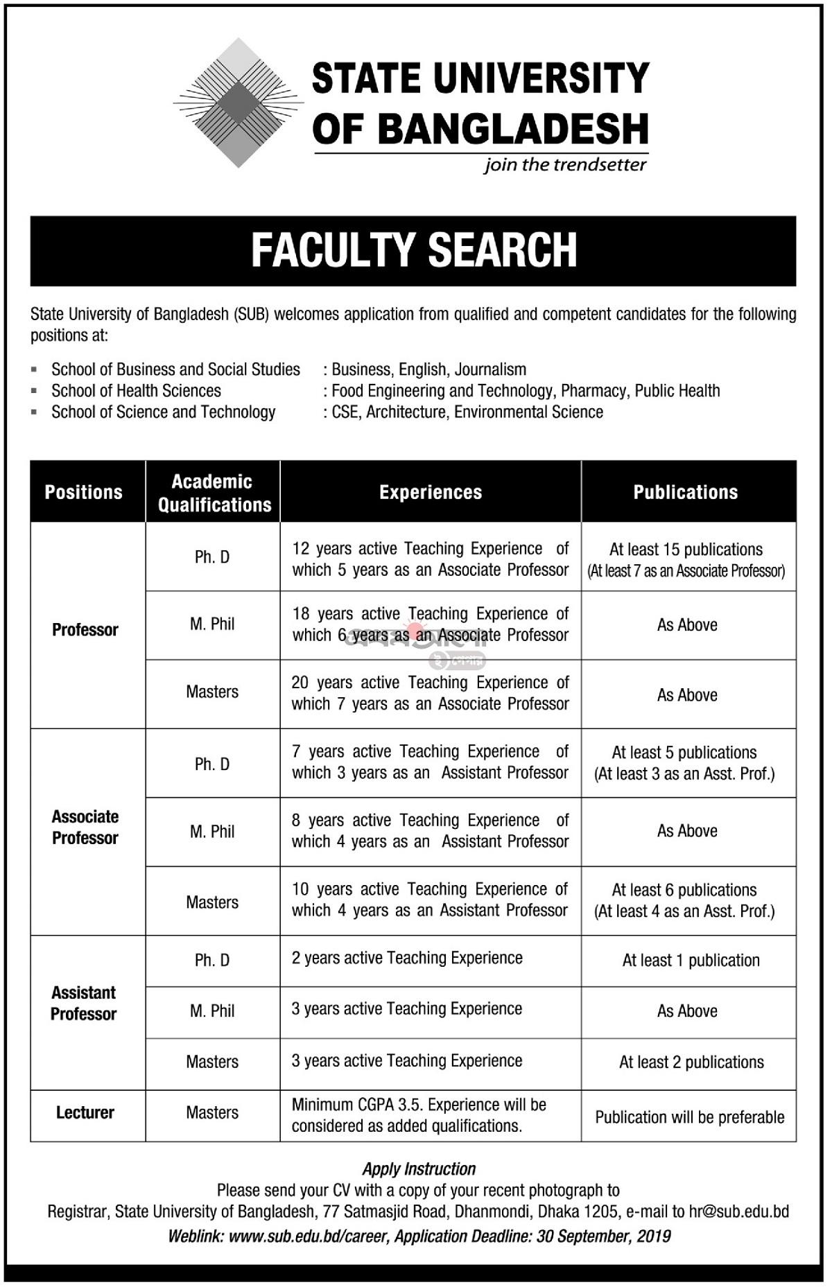 State University of Bangladesh (SUB) Job Circular 2019