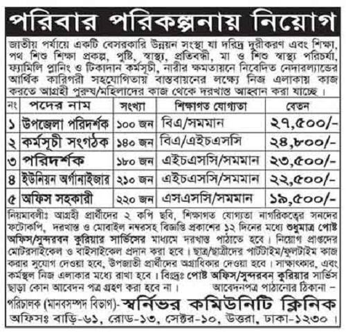 Bangladesh Community Health Center Job Circular 2019