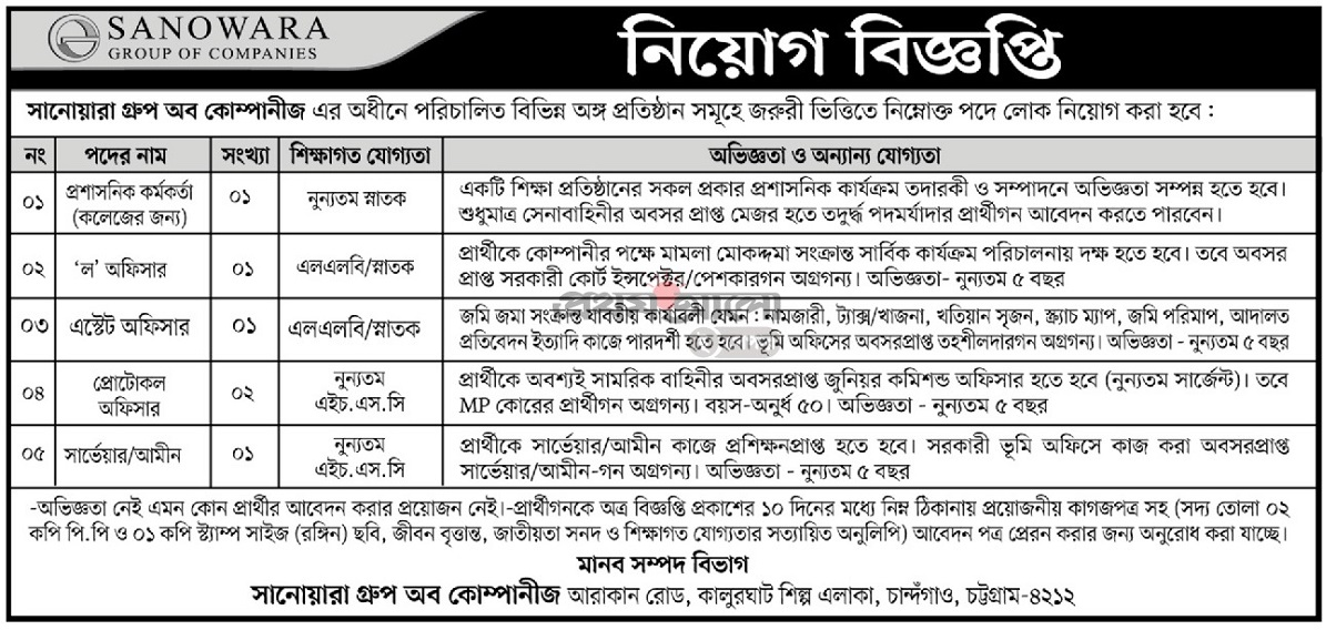 Sanowara Group of Companies Job Circular 2019