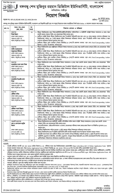 Bangabandhu Sheikh Mujibur Rahman Digital University Job Circular 2020
