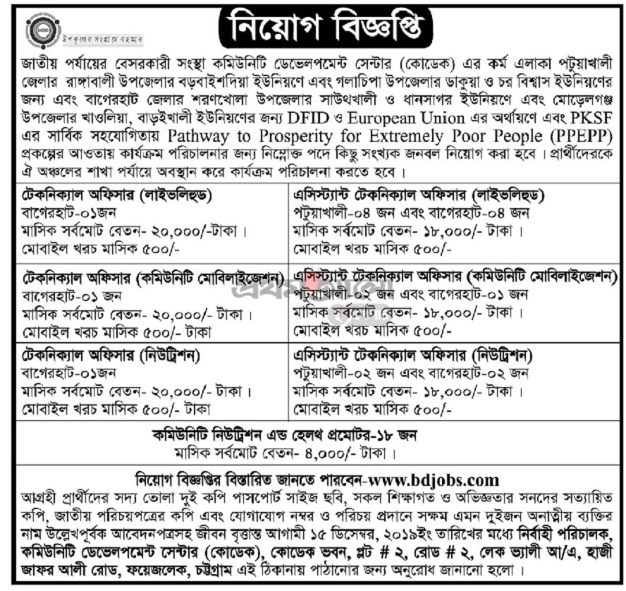 Community Development Center (CODEC) Job Circular 2019