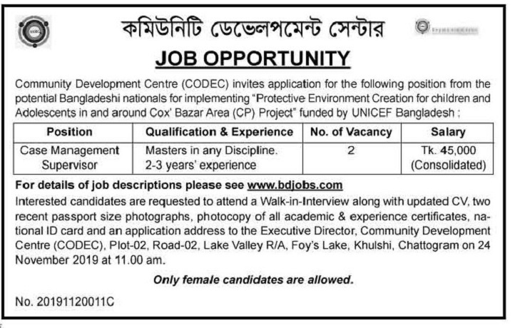 Community Development Center (CODEC) Job Circular 2019