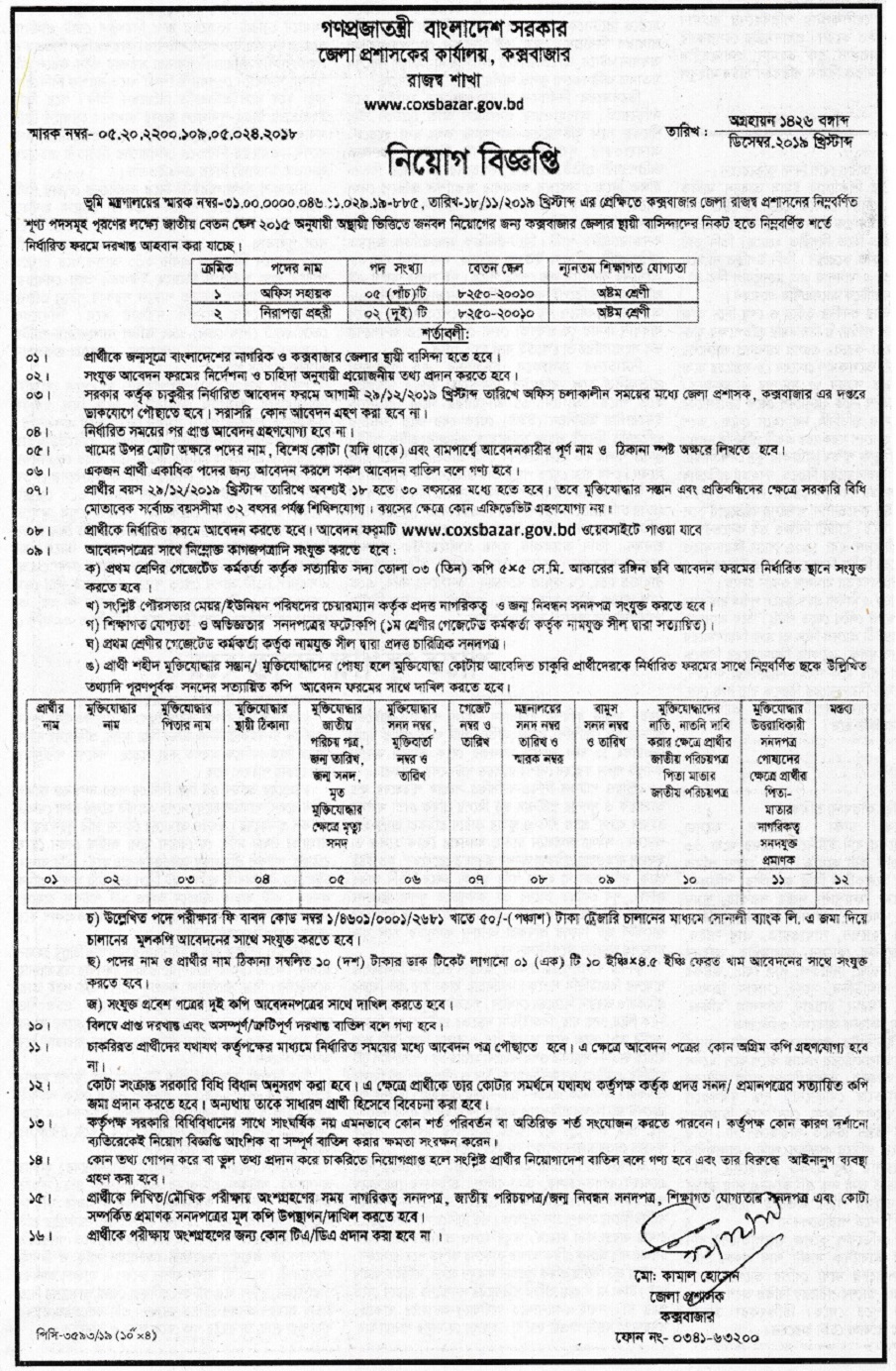 Cox's Bazar Deputy Commissioner's Office Job Circular 2019