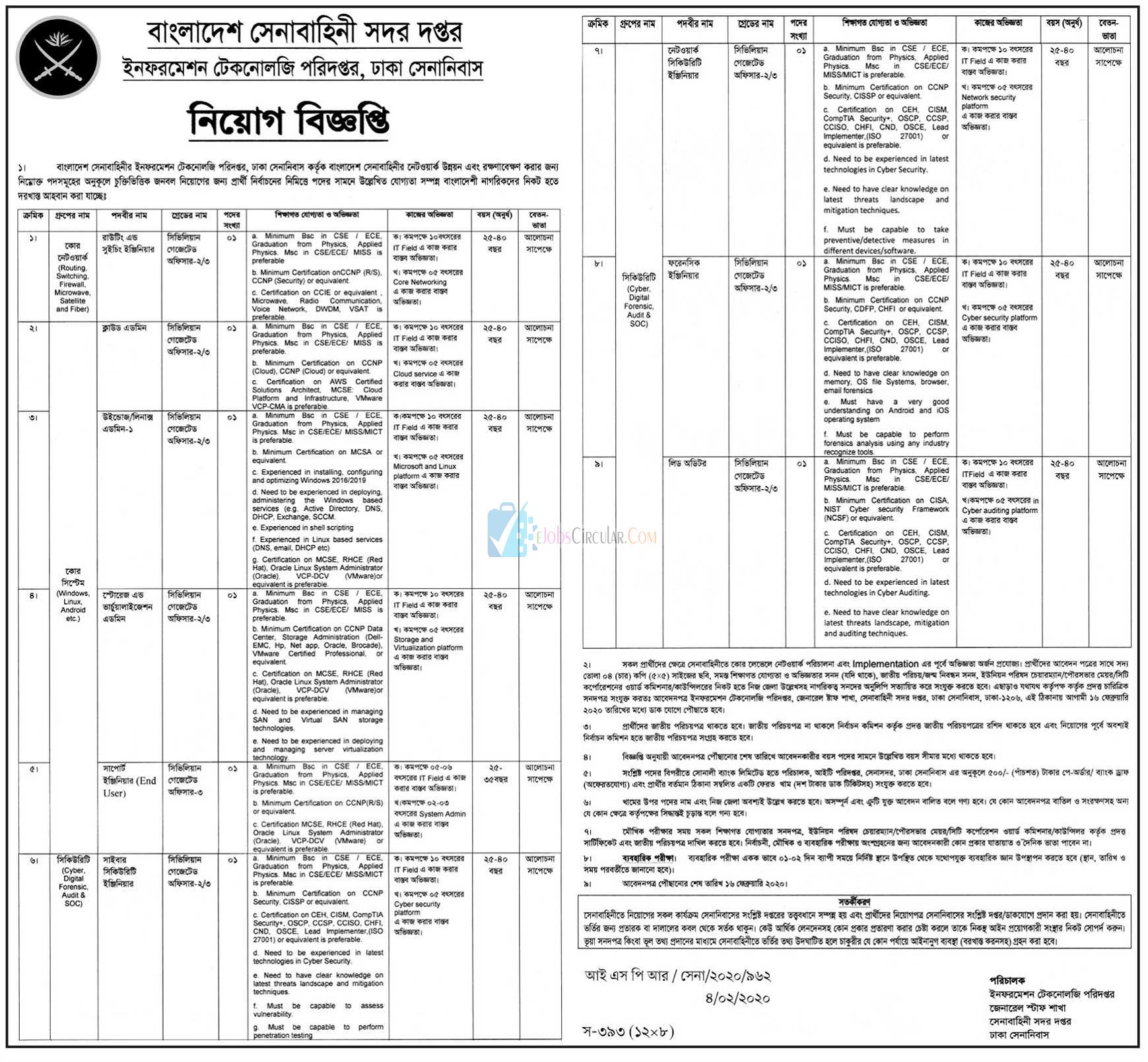 Dhaka Cantonment Job Circular 2020
