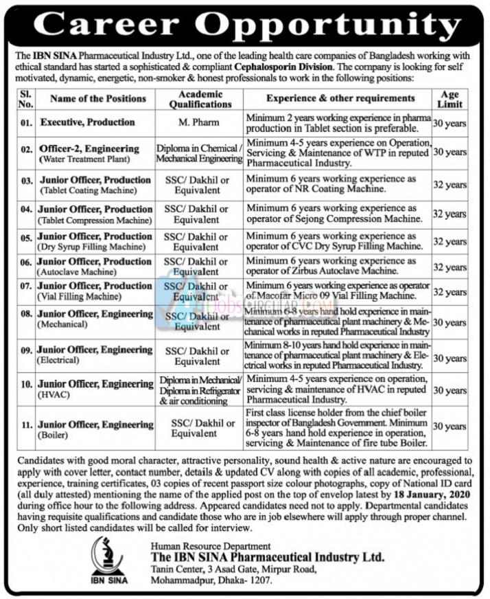 IBN SINA Pharmaceutical Industry Ltd Job Circular 2020