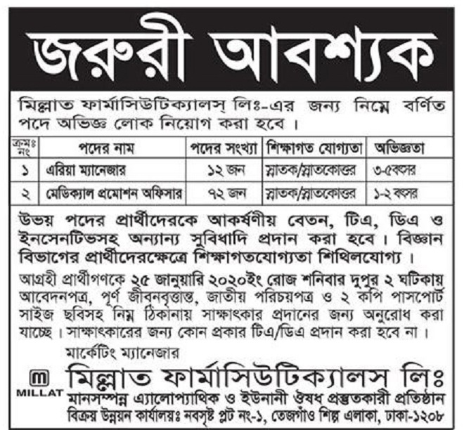 Millat Chemical Company Job Circular 2020