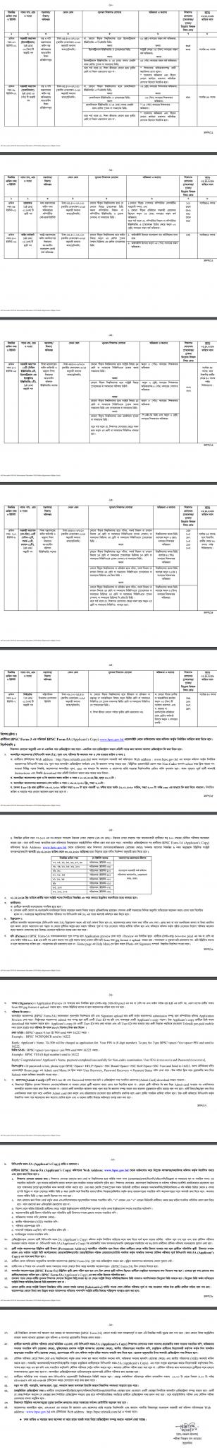 BPSC Non Cadre Job Circular 2020