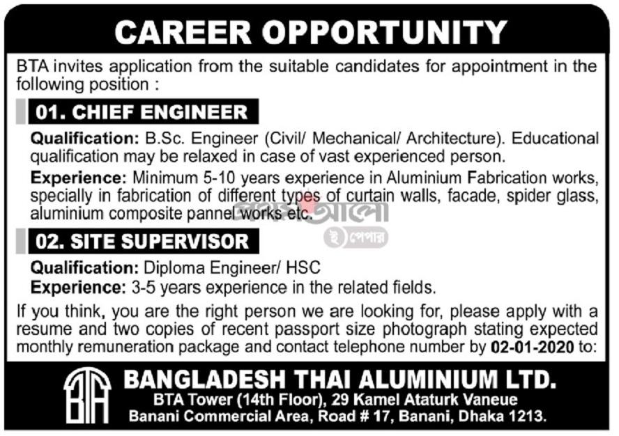 Bangladesh Thai Aluminium Limited