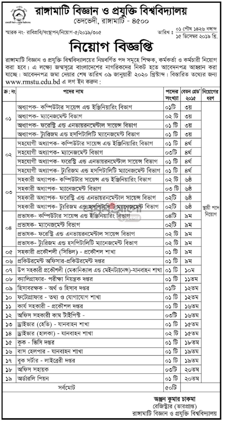 Rangamati Science and Technology University Job Circular 2020