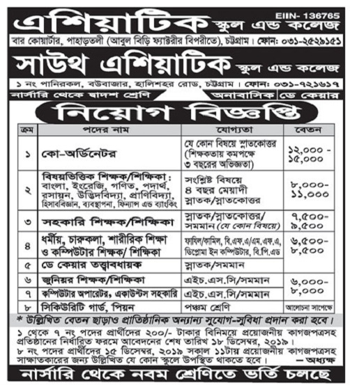 School and College Job Circular 2019