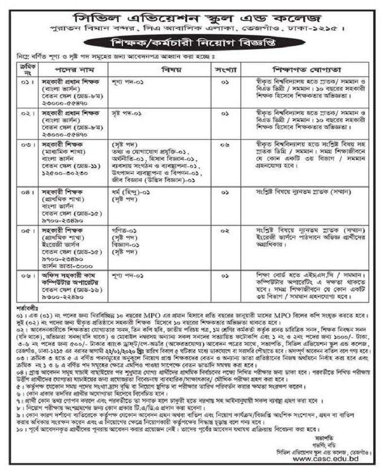 School and College Job Circular 2020