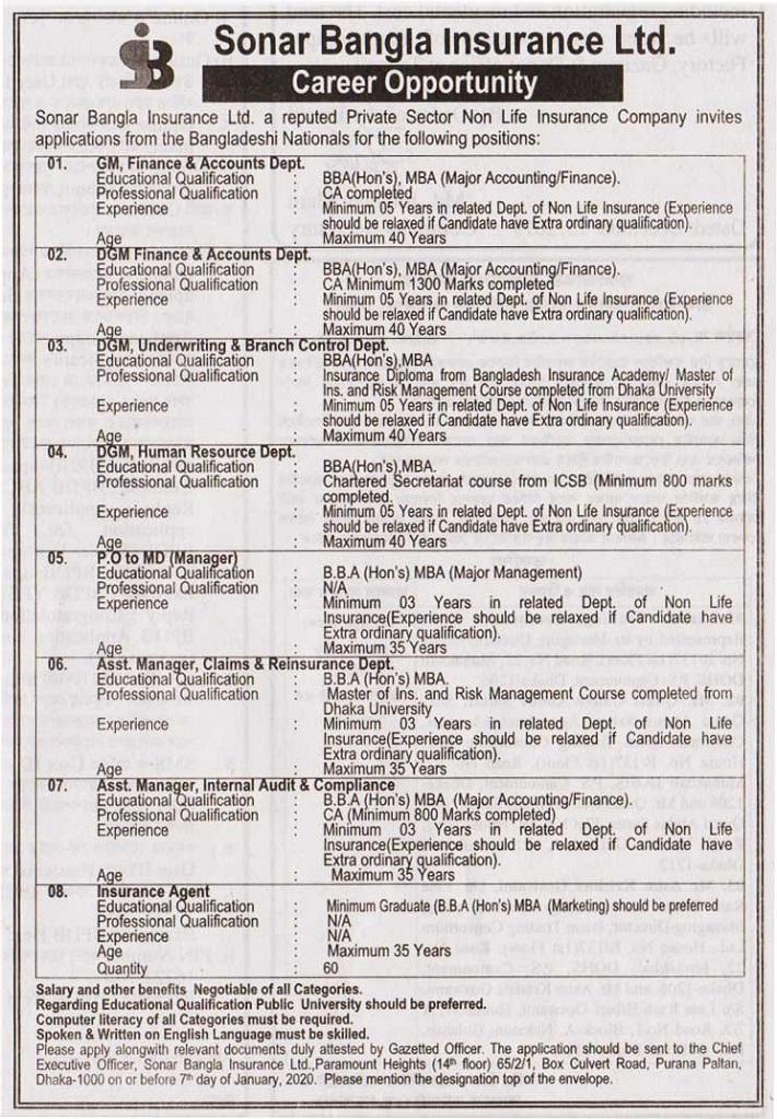 Sonar Bangla Insurance Ltd Job Circular 2020