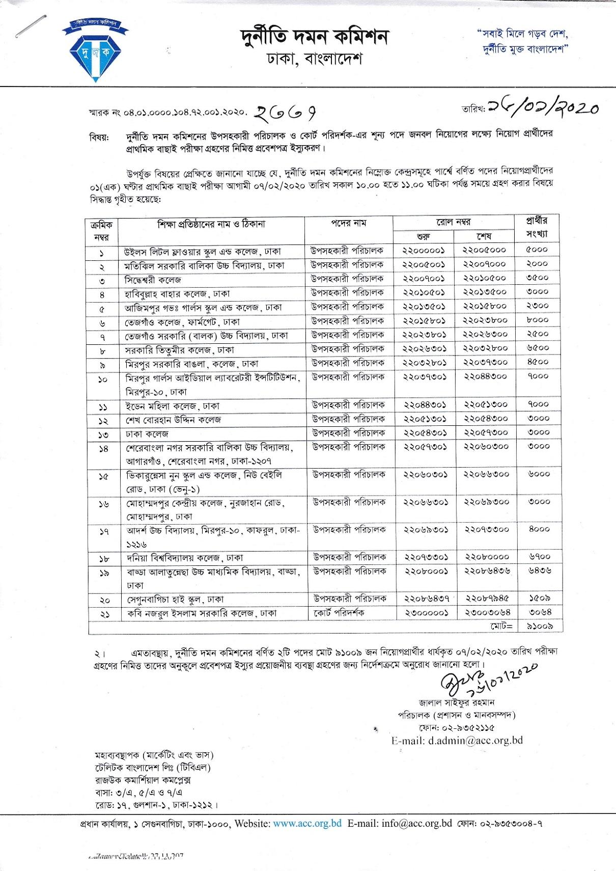 Anti Corruption Commission Exam Date 2020