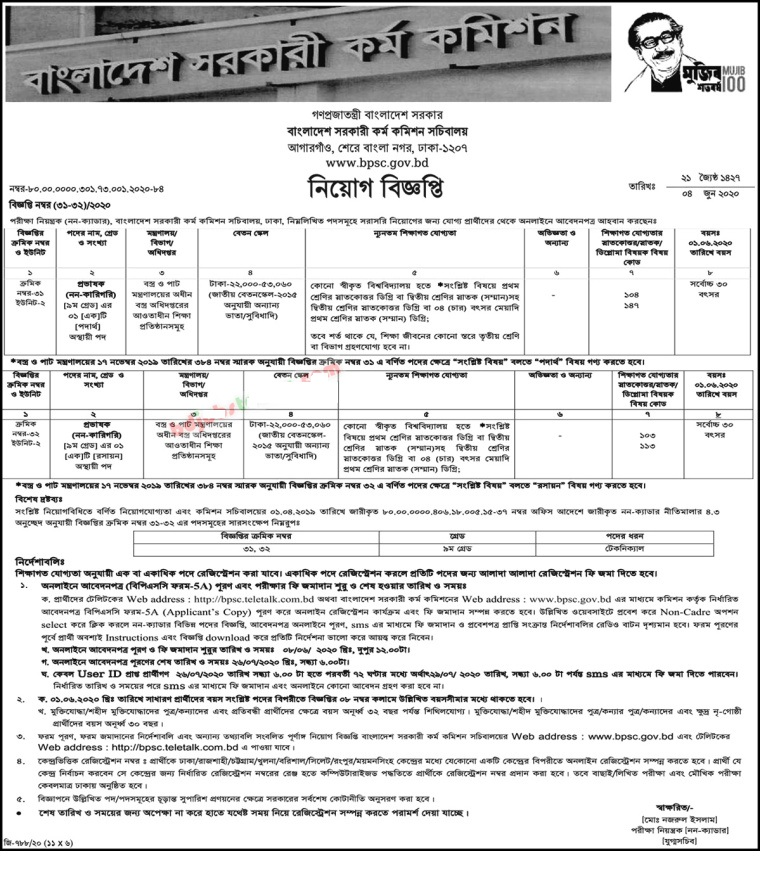 Directorate of Textile and Jute Ministry Job Circular 2020