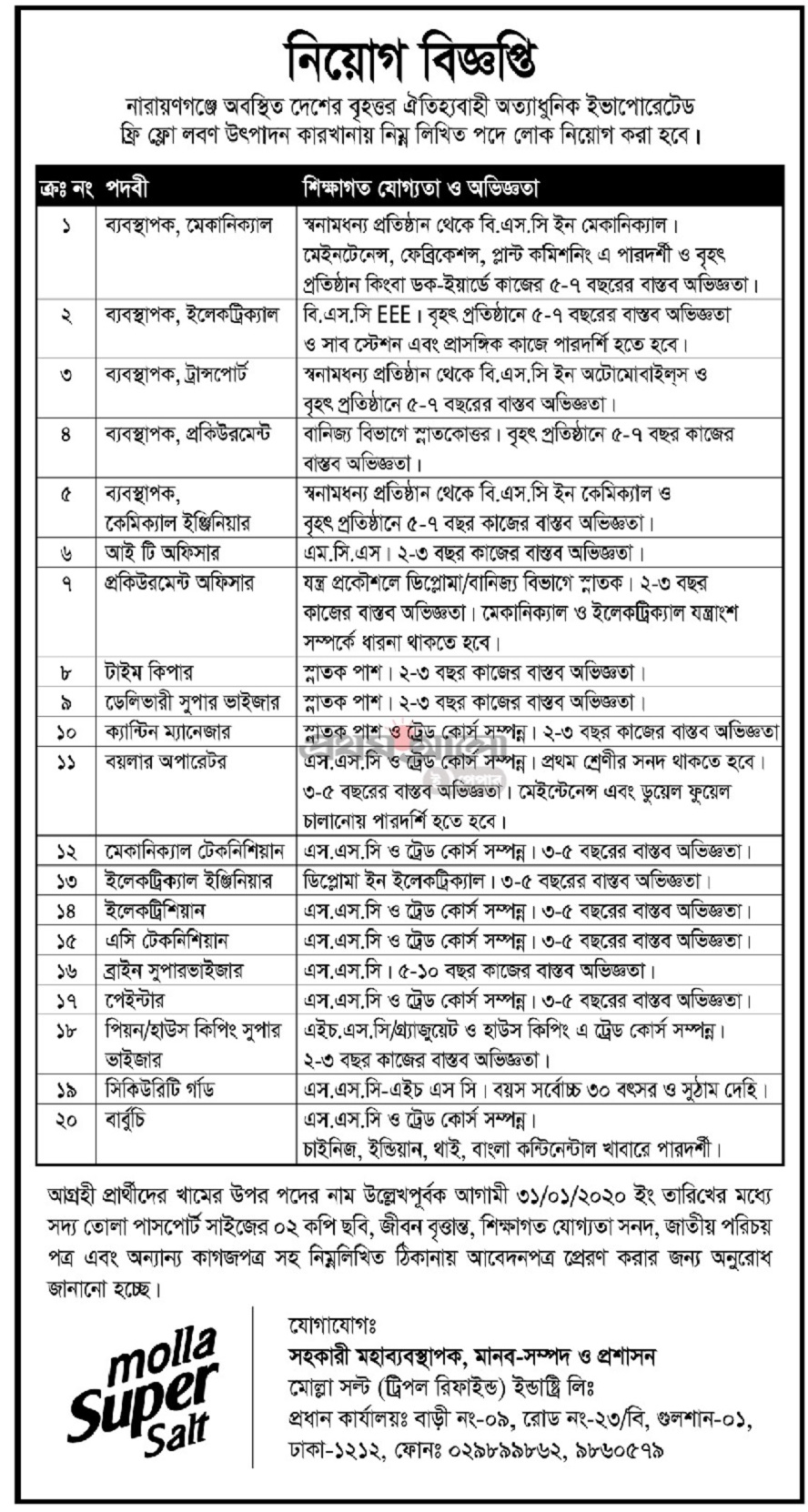 Molla Salt (Triple Refined) Industries Ltd Job Circular 2020
