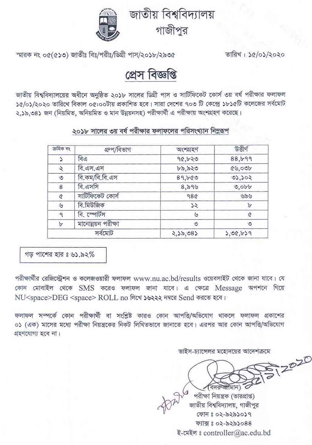 Honours 3rd Year Result 2020