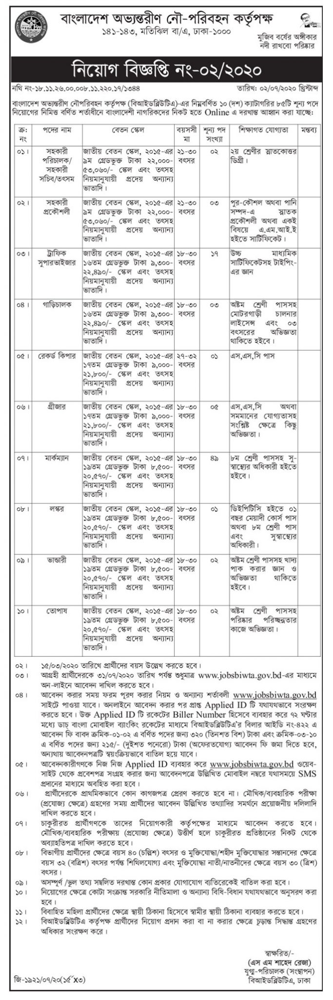 Bangladesh Inland Water Transport Corporation (BIWTC) Job Circular 2020