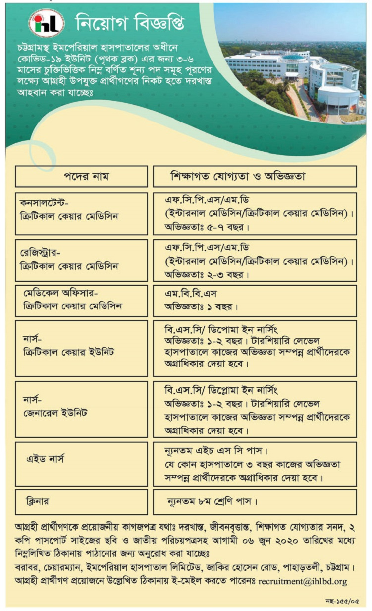 Imperial Hospital Limited Job Circular 2020