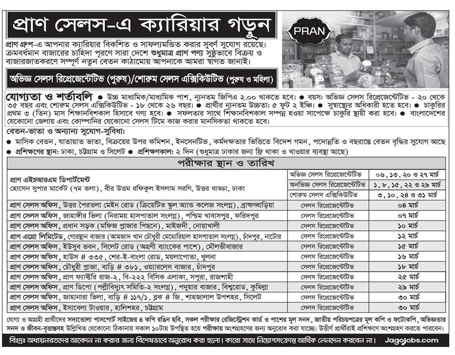 Pran-RFL Group Job Circular 2020