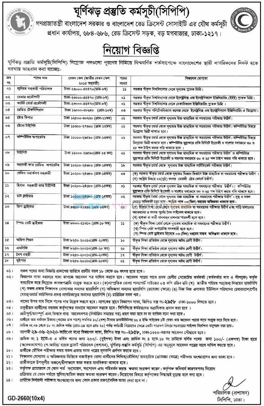 Cyclone Preparedness Programme (CPP) Job Circular 2020
