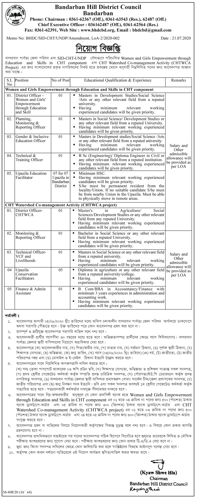 District Council Office Job Circular 2020