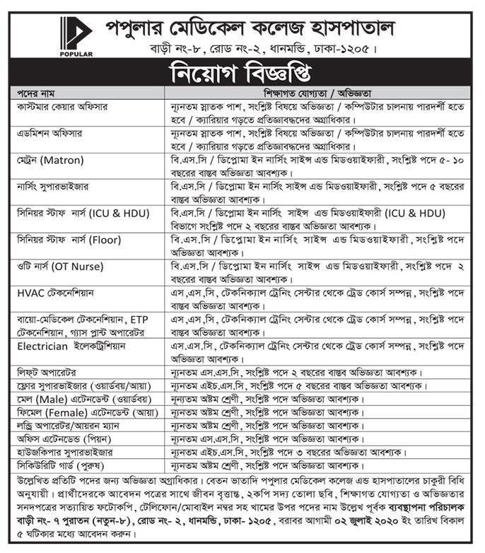 Popular Medical College Job Circular 2020