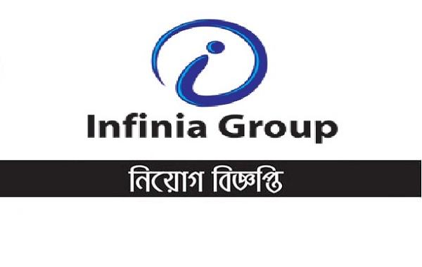 Infinia Spinning Mills Limited Job Circular 2021